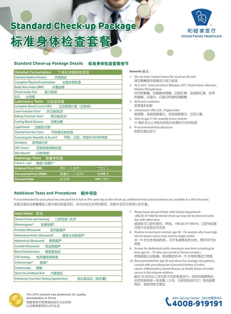 男女标准身体检查单张 W210XH285mm 180315